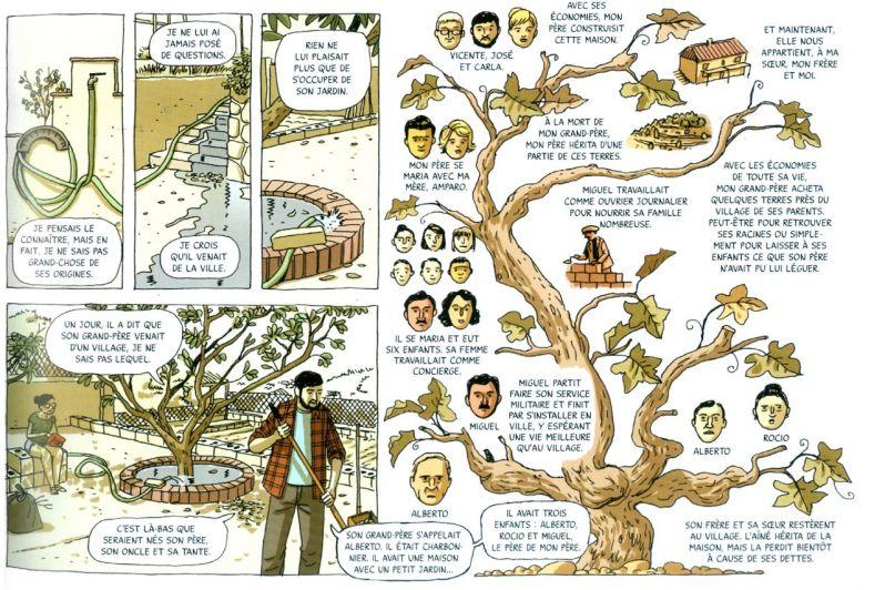 La Maison - Paco Roca - Arbre genealogique