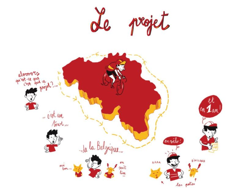 Tour de Belgique a velo - Monsieur Iou - pays