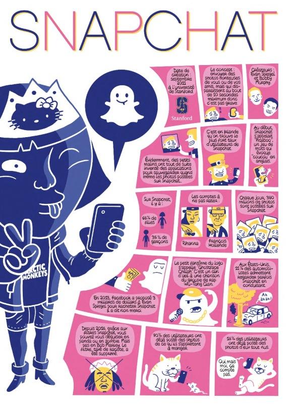 groom-2-internet-et-reseaux-sociaux-snapchat-rudy-spiessert